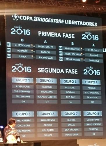 Asi quedaron los grupos luego del sorteo de la Copa Libertadores