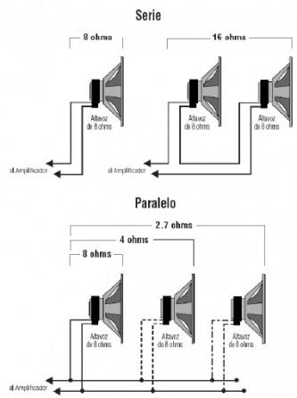 serie paralelo